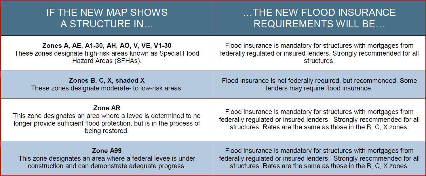 New Flood Insurance Maps | Charleston County